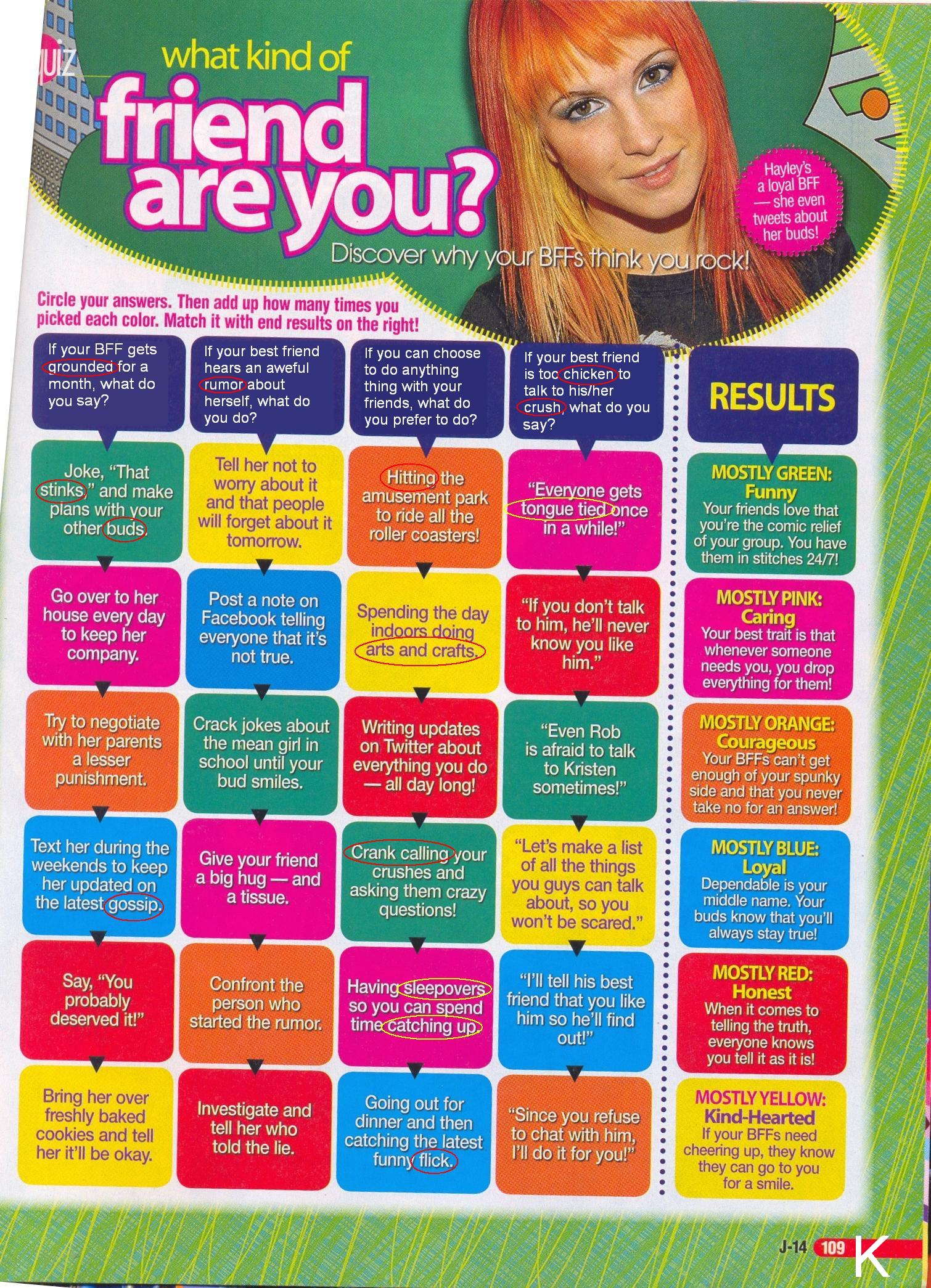 Kelly New Contributor At Tiger Beat Teen Mag