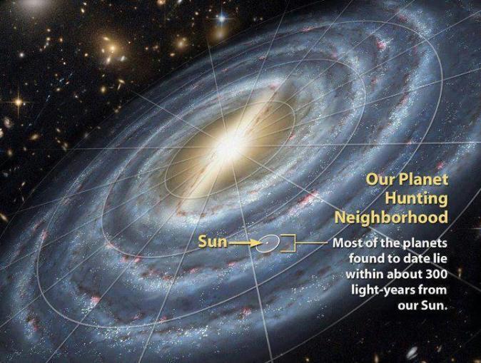 Região onde foram encontrados os planetas