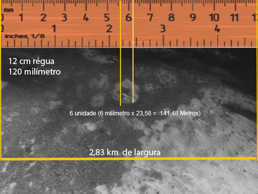 medida