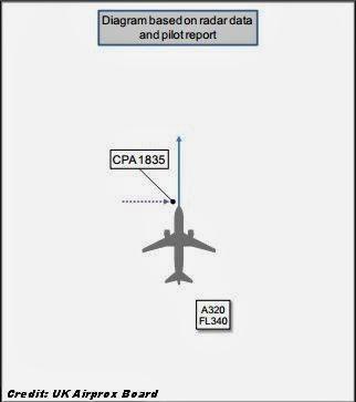 Diagrama mostradono relatório de um objeto que quase atingiu um AirBus na Inglaterra