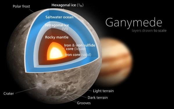 Imagem: NASA.