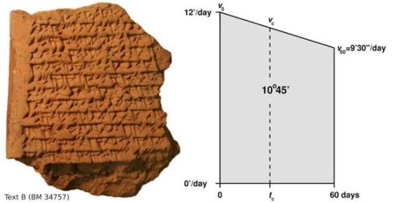Mapa de Júpiter da Babilônia 2
