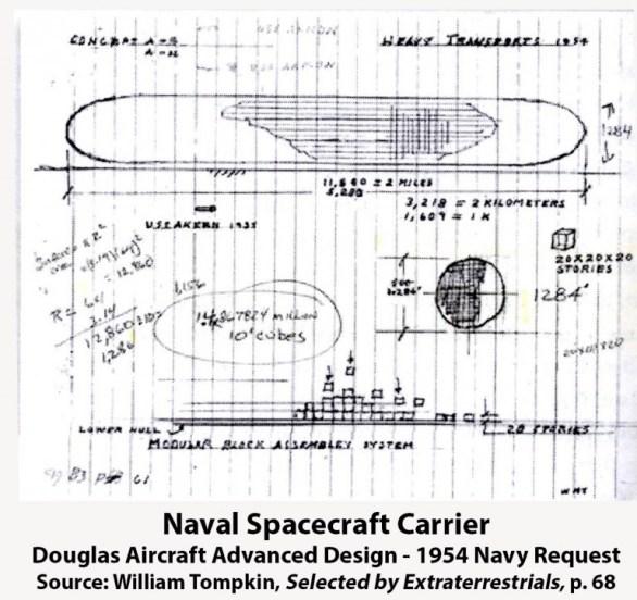 Tompkins-Spacecraft-Carrier-768x724