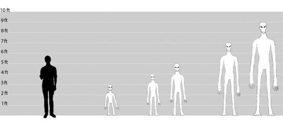 altura-de-alienígenas