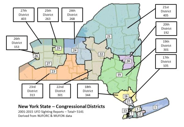 Avistamentos no estado de Nova Iorque - dados de respaldo ao desacobertamento