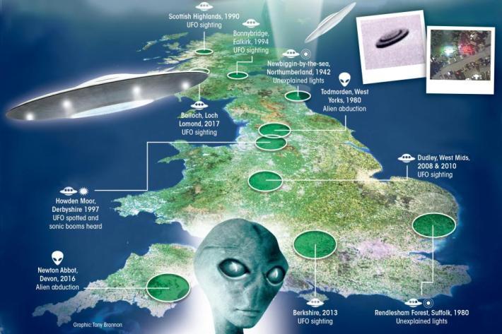 Avistamentos de OVNIs no Reino Unido