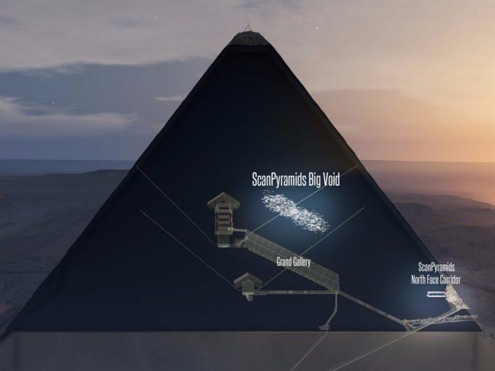 câmara secreta na Grande Pirâmide