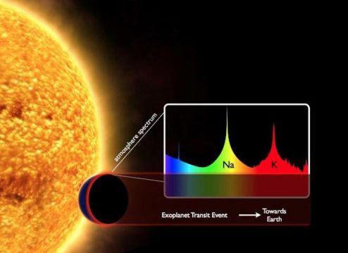 As 3 possibilidades da humanidade encontrar alienígenas, de acordo com a ciência 6