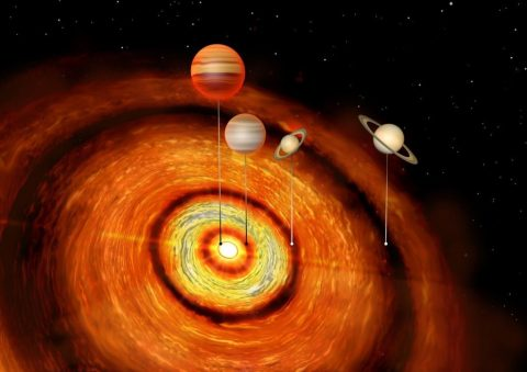 Novo sistema solar é descoberto