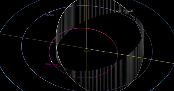 Astrônomos descobrem asteroide ímpar entre Mercúrio e Vênus 1
