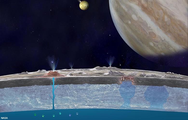Que vida alienígena poderia viver no mega oceano de lua de Júpiter? 1