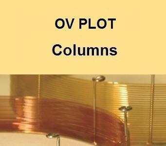 PLOT GC Columns