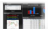 Facilitate data visualization and surveillance in an integrated environment