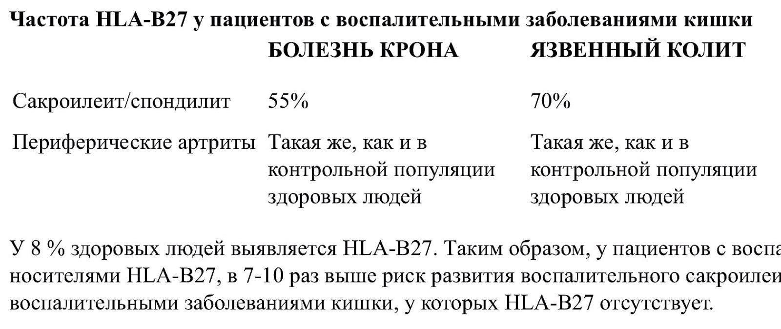 Hb 27 крови анализ самом главном общий крови о анализ