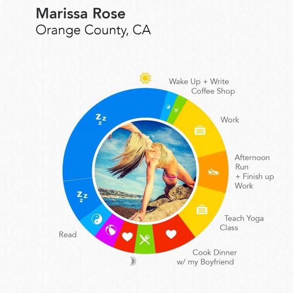 mr-1 Daily Rhythms: Yoga Instructors Infographic Uncategorized Yoga Instructor
