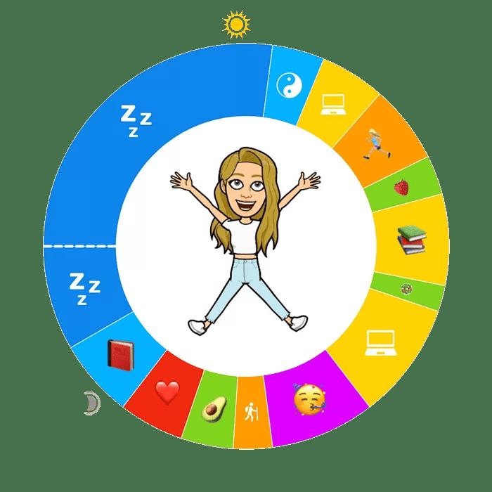 Madi Coli's 24-hour day plan or O