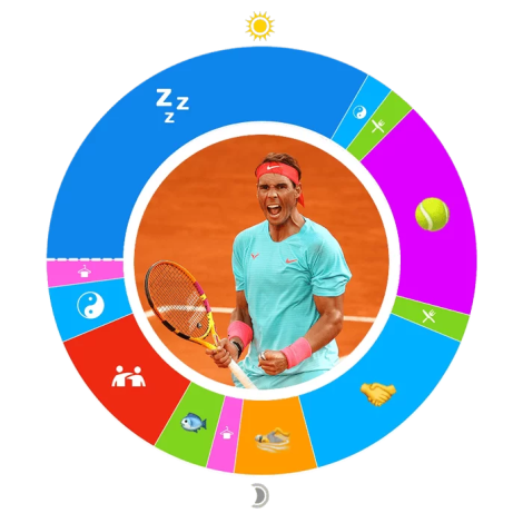Nadal-Rafael-O-700Compressed Day in the Life: Rafael Nadal