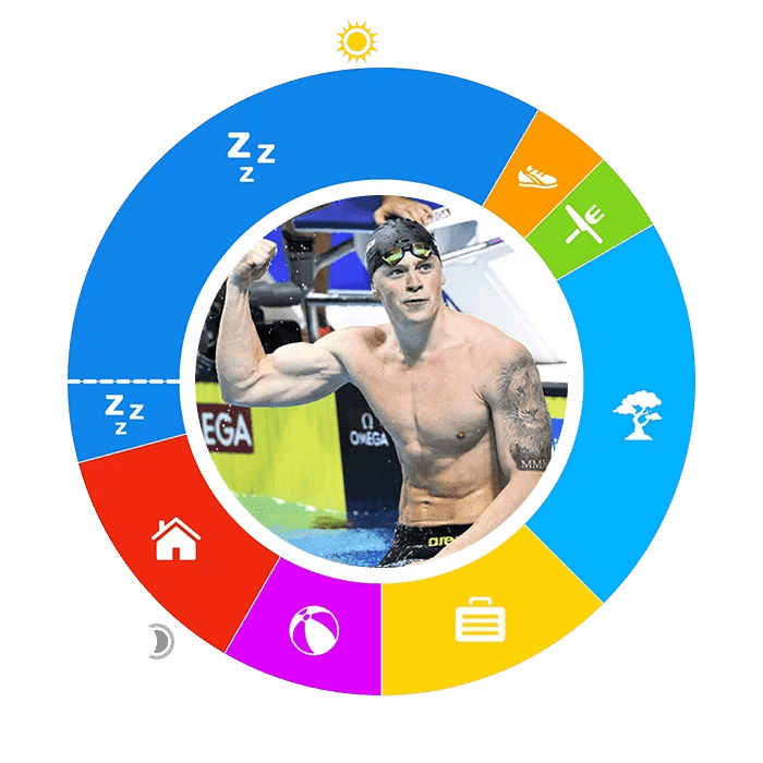 O-AdamPeaty-700Compressed Day in the Life: Adam Peaty