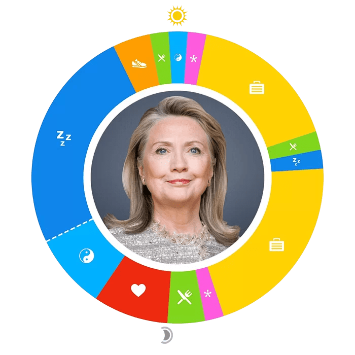 O-ClintonHillary-700-compressed Day in the Life: Hillary Clinton