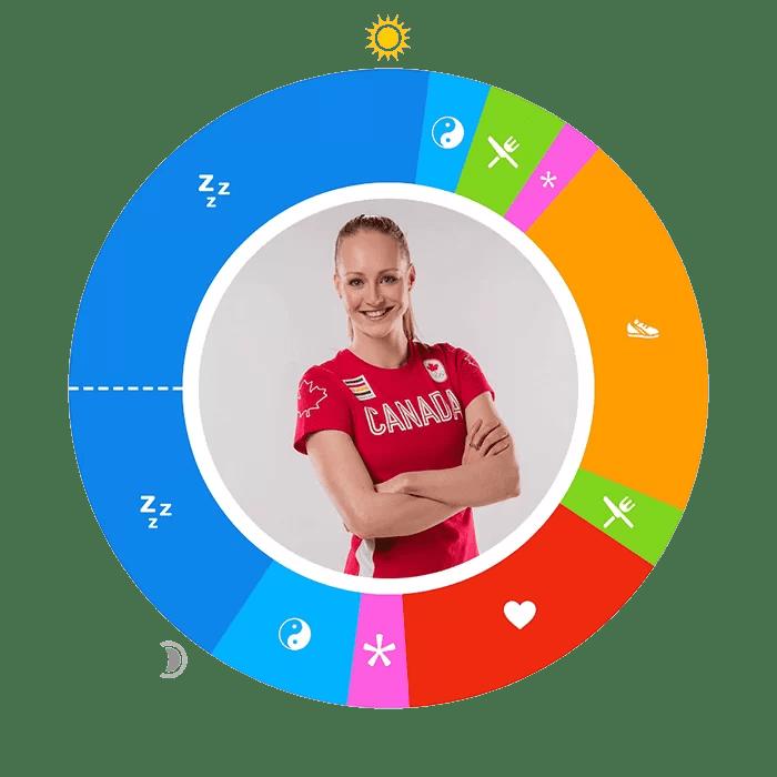 O-KarineThomas-700-compressed Day in the Life: Karine Thomas