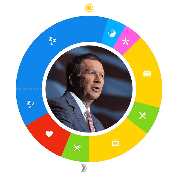 O-KasichJohn-700-compressed Day in the Life: John Kasich