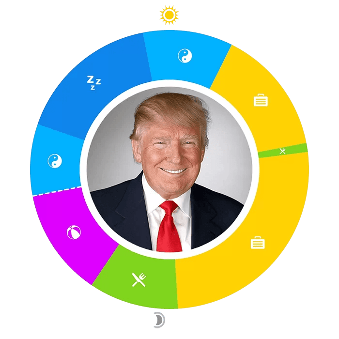 O-Trump-700-compressed Day in the Life: Donald Trump