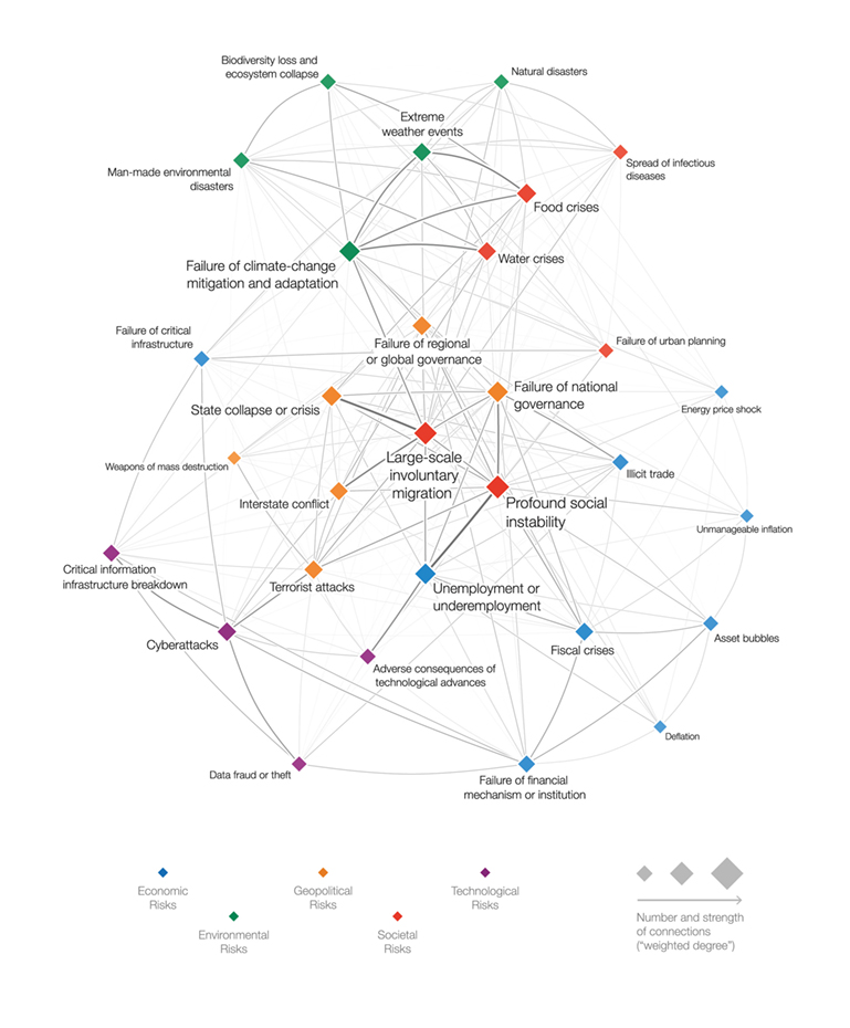 global_risks_interconnections_map_image
