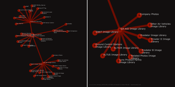 ga-asi.com_sitemap_20091208_red_detail