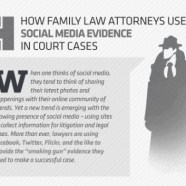 The Current Social Media Impact on Divorce