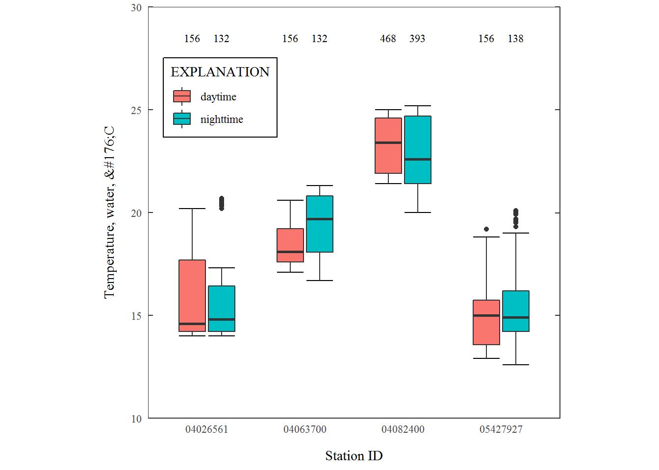 Exploring Ggplot2 Boxplots Defining Limits And Adjusting Style