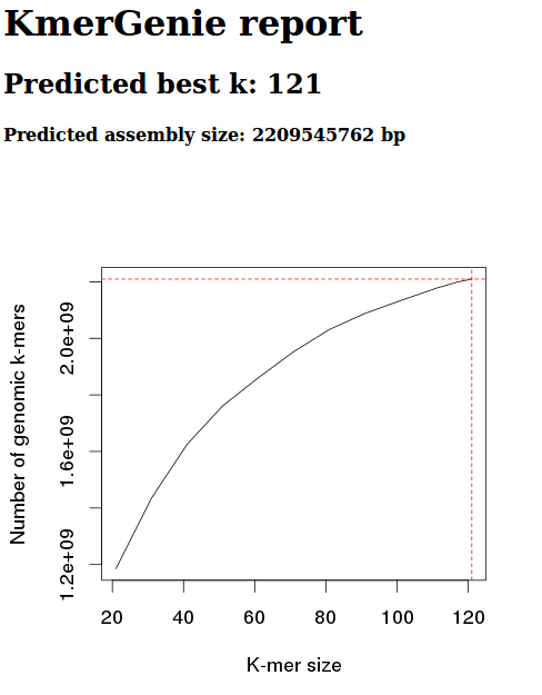 20180419_kmer_plot.png