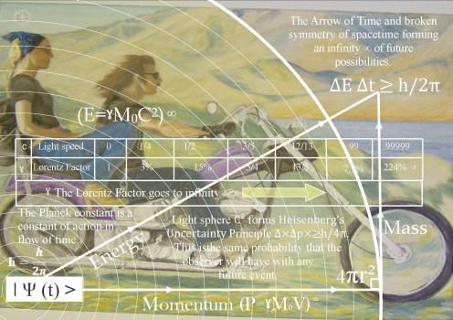 image from quantumartand poetry blogspot.com.au