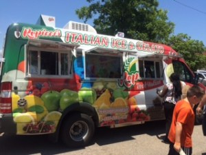 how to buy a food truck