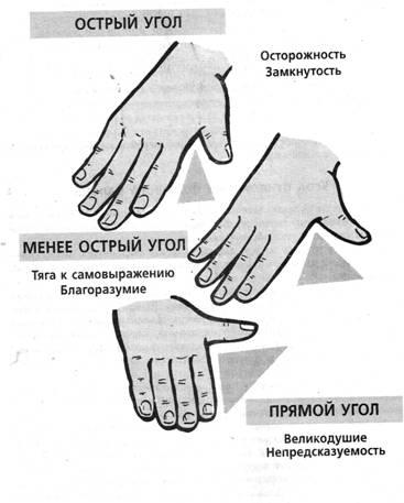 durerea articulației degetului de la prima falangă)
