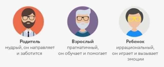 roditel_vzrosli_rebenok.jpg