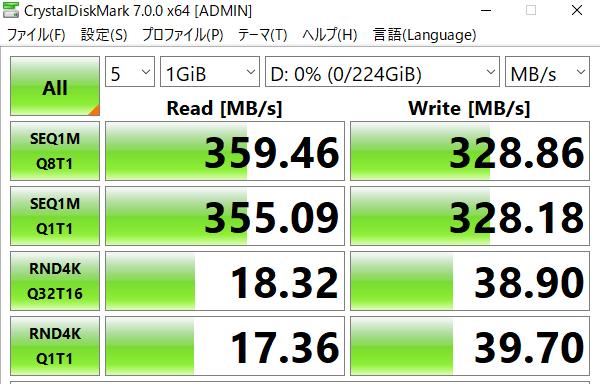 PC_SSD_USB3.0速度