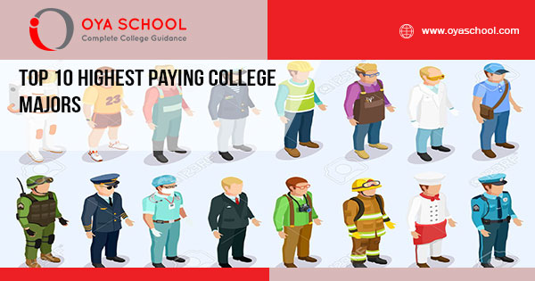 Top 10 Highest Paying College Majors