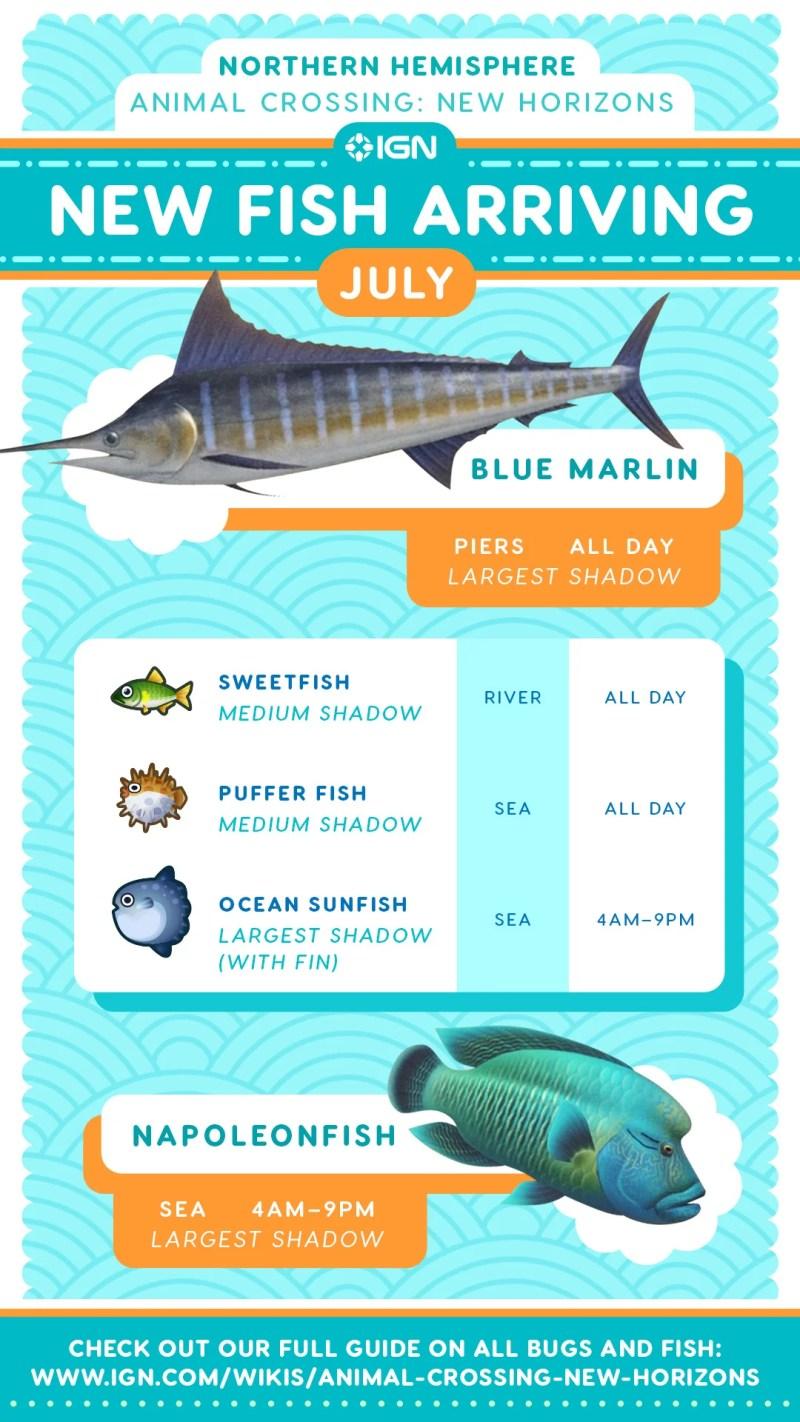 AnimalCrossing-FishforJuly.jpg