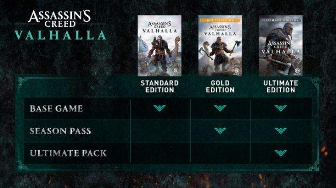 491495eaa2961919682.27034672-ACV_EditionsGrid-720x405 Assassin's Creed Valhalla Gameplay, Story Details Revealed   IGN