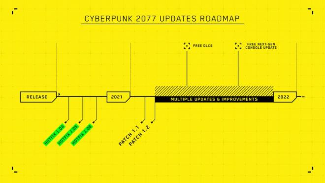 72844286b7f6556a3374df207f5d606ebed63a87 Cyberpunk 2077 Next-Gen Update Will be Released in the 'Second Half' of 2021   IGN