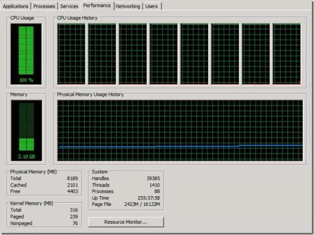 High CPU Utilization