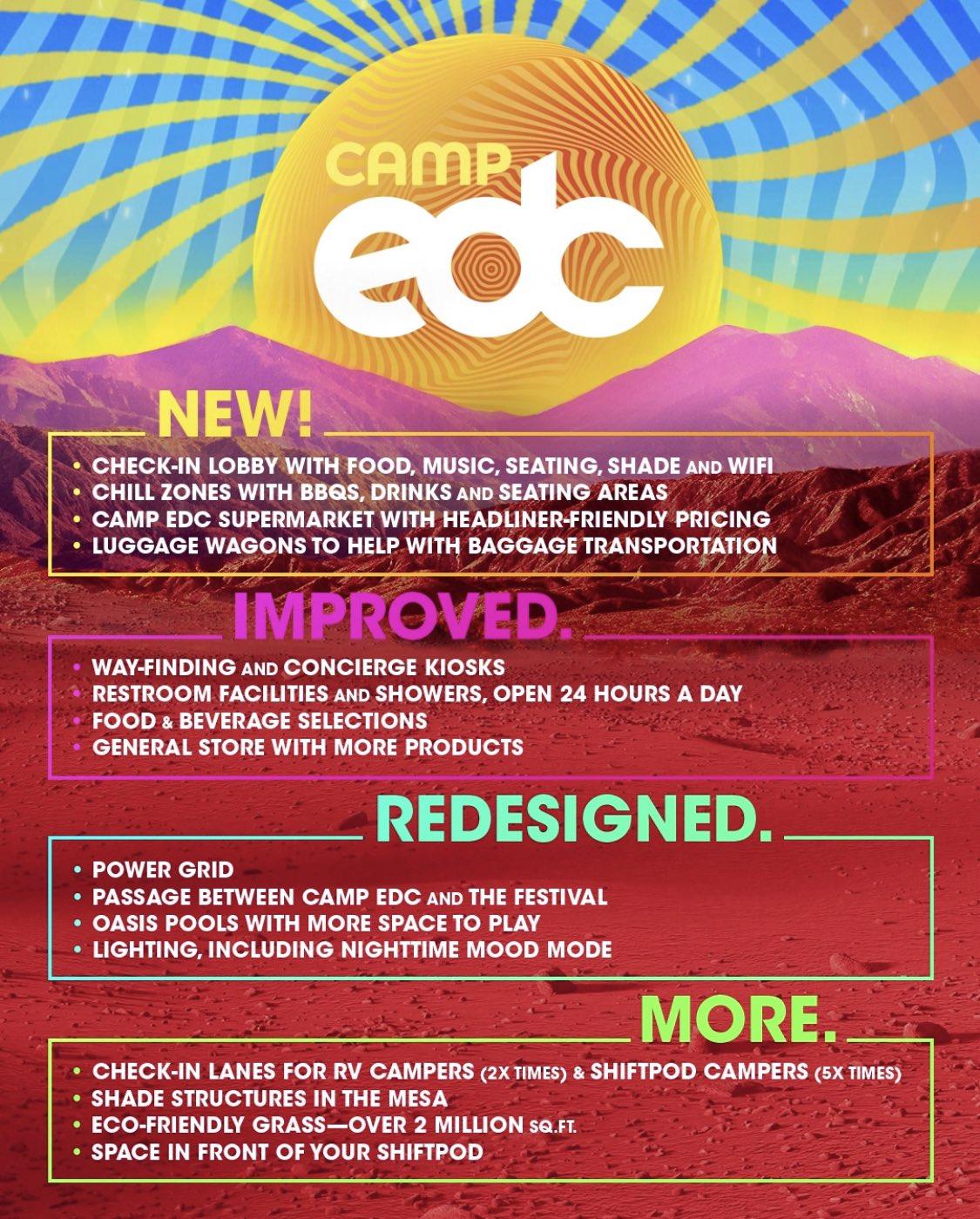 camp-edc-2019-2