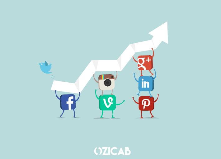 Markalar Sosyal Medyayı Nasıl Etkin Kullanabilir?