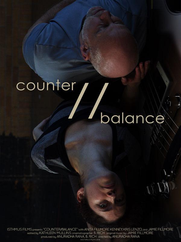 https://i1.wp.com/oziff.com/wp-content/uploads/2020/02/Counter-Balance-Poster600x800.jpg?w=1170