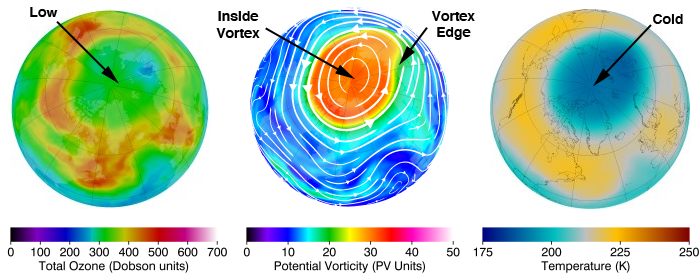 Introducing The New WUWT Northern Polar Vortex Page – With