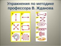proceduri pentru masajul vederii)