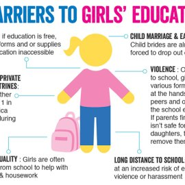 Activate: Global Citizen, Keeping Girls in School