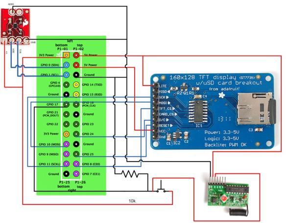 Temperature Monitor Schema