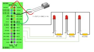 IRwiring2