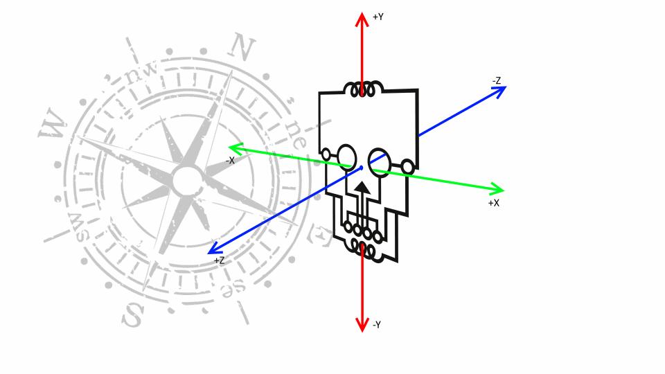Tilt Compensated Compass